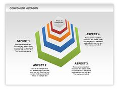 Component Hexagon Diagram http://www.poweredtemplate.com/powerpoint-diagrams-charts/ppt-business-models-diagrams/00444/0/index.html