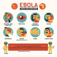 Ebola signs and symptoms