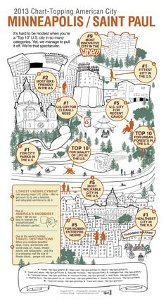 Minneapolis has been getting so many accolades that it's hard to keep up! Your one-stop infographic of all Minneapolis/St. Paul's awards and recognition in one handy place.