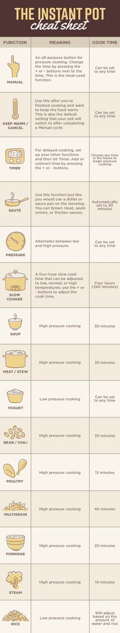 17 Instant Pot Tips For Beginners