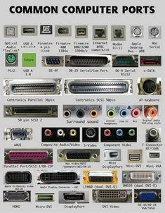 Common Computer Ports Chart