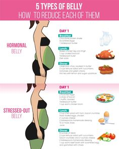 Combining Keto Meal Plan with effective exercises, you will lose the extra fat and have perfect slim belly in a flash! Try and enjoy the results! Make your belly slim to summer at home! You will notice observable lessons, plates, diet plans along with a s Weight Loss Eating Plan, Diet Plans To Lose Weight, Losing Weight Tips, Weight Loss Tips, How To Lose Weight Fast, Weight Loss Meals, Loose Weight Meal Plan, Healthy Food To Lose Weight, The Plan