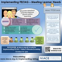 Implementing FELTAG 1
