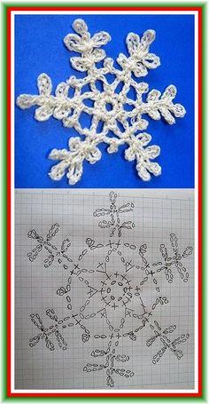 snowflakes diagram zu.jpg (348×671)