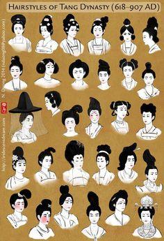Hairstyles of China's Tang Dynasty