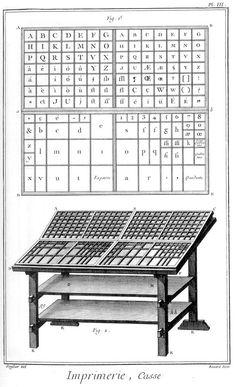 Diagrama de un chibalete. (Me gusta mucho la palabra. Chibalete. Chibalete, chi-ba-le-te, chibalete.)