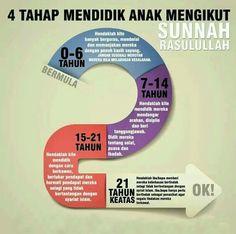 Parenting according to Sunnah of Prophet Muhammad saw (pbuh) Reminder Quotes, Self Reminder, Islamic Inspirational Quotes, Islamic Quotes, Parenting Quotes, Parenting Hacks, Religion Quotes, Learn Islam, Prayer Verses