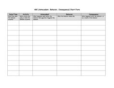 antecedent behavior consequence chart | ... for Kindergarten ABC Antecedent Behavior Consequence Chart Form Date