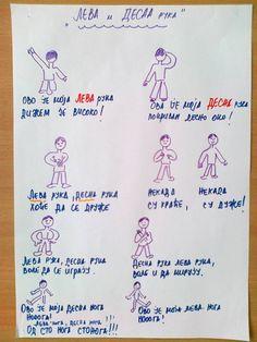 Preschool Education, Preschool Classroom, Teaching Kindergarten, Preschool Activities, Starting School, Texts, Children, Serbian, Poems
