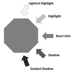 """Object-Source Lighting (OSL), is probably one of the most intimidating techniques in miniature painting. I'm intentionally not calling this article """"How to Paint OSL"""" because I feel like I h…"""