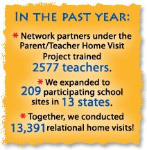 Parent teacher home visit project