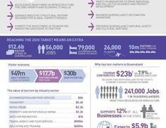 QTIC advocates for tourism in 2015 State Election - Queensland Tourism Industry Council