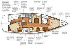 Image result for sailboat interior optimizing space