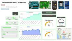 Free Dashboard for IoT device : Arduino, ESP8266, NODEMCU, ESP32 and more. Support windows and MacOS running. Easy coding by use IoTtweet Library (available download in Arduino IDE)
