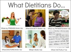 What Dietitians Do...