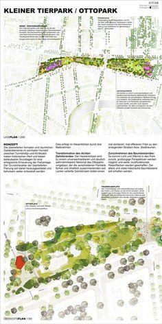 Kleiner Tiergarten/Ottopark Latz + Partner Landschaftsarchitekten
