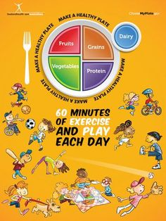 My Plate Kids Activity Poster X Laminated Nutrition Education, Kids Nutrition, Nutrition Tips, Banana Nutrition, Groups Poster, Kids Poster, Classroom Posters, Science Classroom, Healthy Balanced Diet