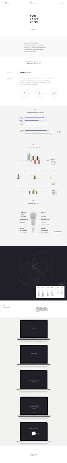 Burn In Kyung | Incorrect use of Hangul | Information Visualization 2016│ Major in Digital Media Design │#hicoda │hicoda.hongik.ac.kr