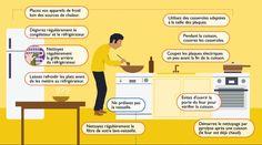 40 gestes simples pour réduire votre facture d'eau et d'électricité