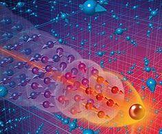 Extending Einstein - Quantum Entanglement