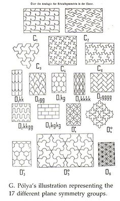 "There are only seventeen ways in which two-dimensional space can be divided to make regular patterns, or ""fields,"" and versions of all of these can be found in the Alhambra."