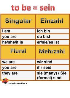 Irregular verb conjugation of sein - Redewendungen - Reisen Foreign Language Teaching, German Language Learning, Language Study, Learn A New Language, Basic German, Learn German, Learn English, German Grammar, German Words