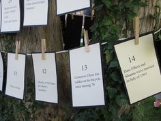 Great idea for an anniversary party or significant birthday - one number and a corresponding fact for each year of marriage.
