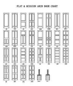 Poplar 6 Panel Raised Traditional Solid Core Stain Grade Interior Doors Slabs for sale online Shaker Style Interior Doors, Interior Doors For Sale, Magnetic Screen Door, Arched Doors, Door Makeover, Types Of Doors, White Doors, Single Doors, Diy Door