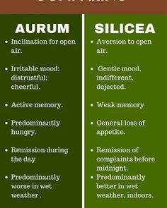 Comapring Aurum and Silicea - Asthma Treatment Natural Asthma Remedies, Holistic Remedies, Homeopathic Remedies, Health Remedies, Homeopathy Medicine, Holistic Medicine, Holistic Wellness, Tips, Natural Remedies