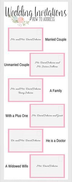 How to Fill Out Your Wedding Invitations