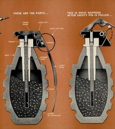 Hand Grenade Cutaway Drawing, 1951 – Invisible Themepark