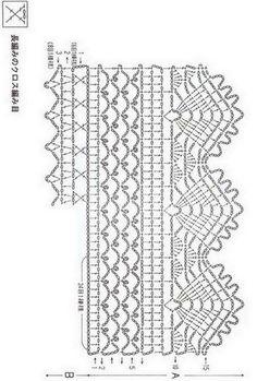 Diagram Sjaal Haken.