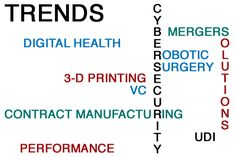 10 Hot #Medtech Industry Trends #medicaldevices