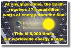 posterenvy science poster, energy from the sun