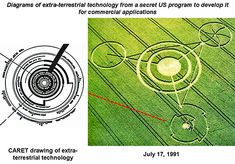 Those controversial CARET diagrams and modern crop pictures: a series of visual comparisons by CMM Research