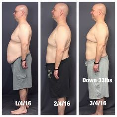 PhysIQ works!!!   Dougherty.lifevantage.com Oxidative Stress, Starting Your Own Business, Thinspiration, It Works, Wallet, Fitness, Life, Natural Medicine, Products