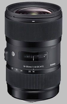 sigma 18-35 f/1.8