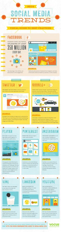 social-media-marketing-best-practices-for-brands-and-businesses-2014