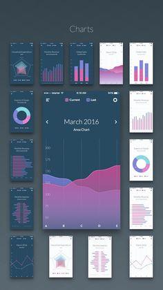 Data visualization infographic & Chart Kama Infographic Description Kama - iOS UI Kit on App Design Served Dashboard Design, Ui Ux Design, Application Ui Design, Design Brochure, User Interface Design, Chart Design, Design Trends, Graph Design, Icon Design