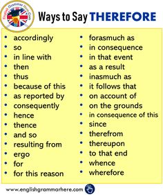 Other Ways To Say in English, Phrases Examples - English Grammar Here Essay Writing Skills, Book Writing Tips, English Writing Skills, Writing Words, English Lessons, English English, Korean English, Essay Writer, Sentence Writing