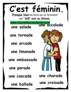 French Swear Words, Basic French Words, How To Speak French, Learn French, French Verbs, French Grammar, French Phrases, French Language Lessons, French Language Learning