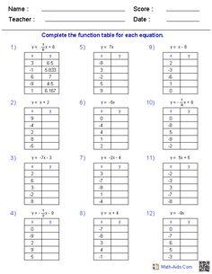 Math Worksheets   Dynamically Created Math Worksheets 8th Grade Math Worksheets, Free Printable Math Worksheets, Free Printables, Math Lesson Plans, Math Lessons, 7th Grade Math Problems, Seventh Grade Math, Maths Algebra, Algebra Equations