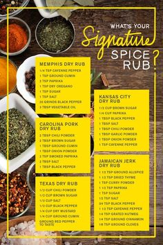 Creating the perfect spice rub is all about balancing flavors and striking that balance is easier said than done. So, we created a simple guide to help you decide between mild or hot, Kansas or Memphis-style, and Mexican Chile or Jamaican Jerk rub. Now all you have to do is figure out what to put it on (hint: everything). | Char-Broil
