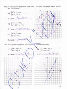 Страница 17 - Алгебра 9 класс рабочая тетрадь Минаева, Рослова. Часть 2