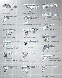Write Better Star Wars — Blaster pistol and blaster rifle ID charts (from. Star Wars Guns, Star Wars Rpg, Star Wars Ships, Star Wars Clone Wars, Star Wars Pictures, Star Wars Images, Blaster Star Wars, Nave Star Wars, Star Wars Canon