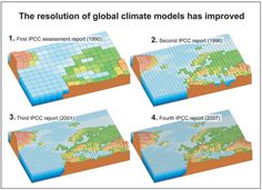 Climate models - TEACHING RESOURCE.  Climate affects our lives, and it will continue to affect our future. But how do we know what might change over time? Scientists often use models to represent and test ideas and processes. A global climate model (GCM) is a model of how the Earth's atmosphere, oceans, land surfaces and sea ice interact to affect the climate. Sea Ice, Oceans, Scientists, Curriculum, Outdoor Blanket, Earth, Change, Teaching, Models