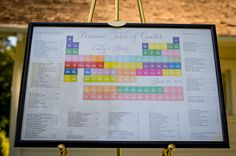 Seating chart designed with the periodic table in mind! No better option for a chemical engineer!