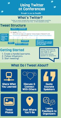 Using #twitter at conferences and #publicspeaking events