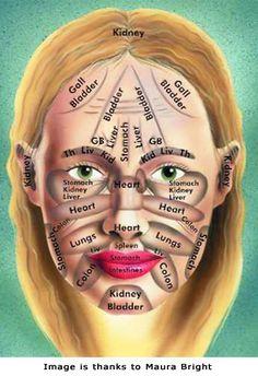 Homemade Facial Scrubs 4