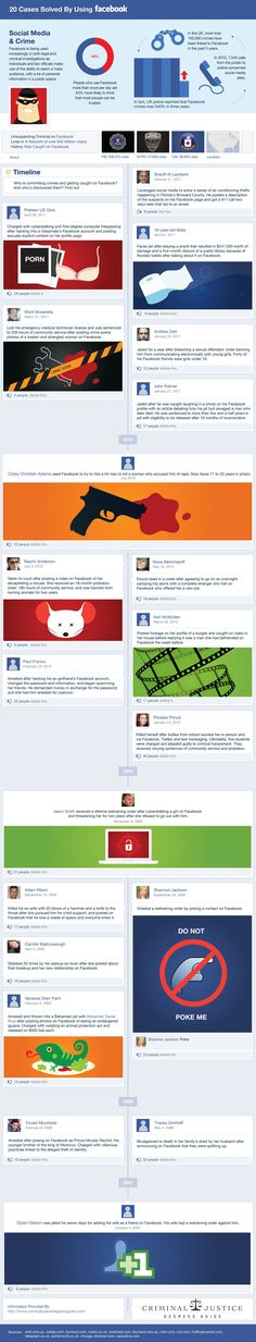 20 Infamous Crimes Committed and Solved on Facebook [INFOGRAPHIC]